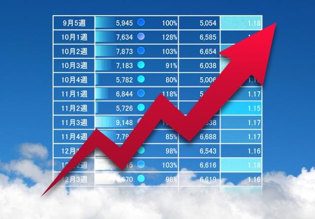 企業の成長コストのイメージ