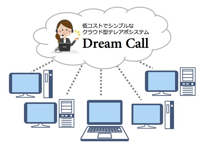 コールセンターを安く運営できる「クラウド型CTI」とは